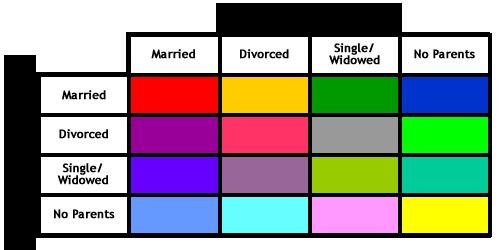 Wedding Invitation Wording Options