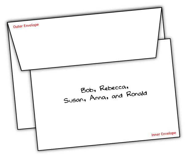 example of outer and inner wedding invitation envelope